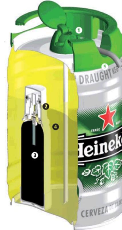 Insidan av Heineken KEG